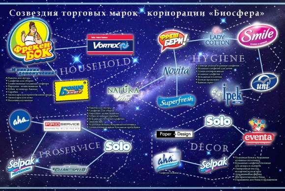 Ярко представляем<br />торговые марки, бренды