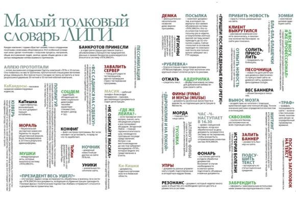 Составляем корпоративный словарь